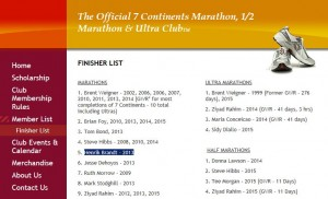 Finisher list
